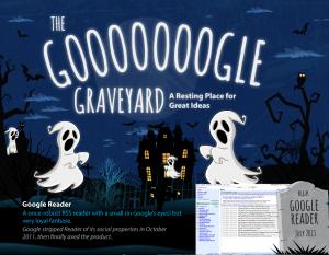 Google Graveyard PVW