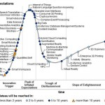 2014 Gartner Hype Cycle Special Report