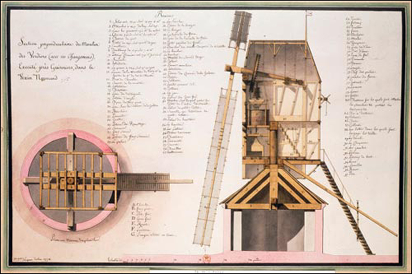Section perpendiculaire du moulin des Verdiers (Jean-Jacque Lequeu, 1778)