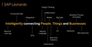 SAP Leonardo IoT